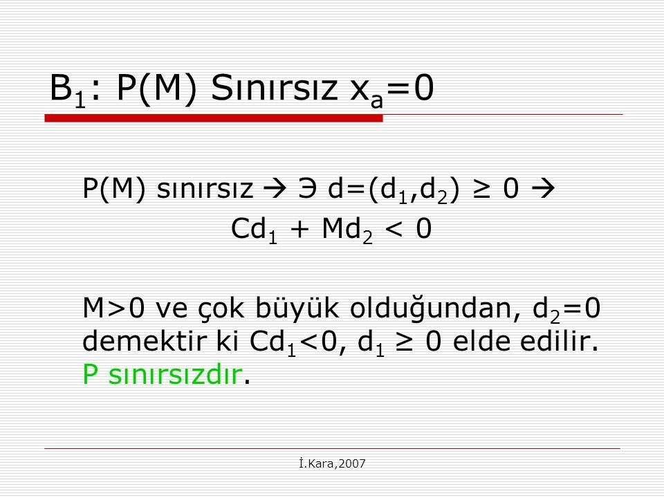 İ.Kara,2007 B 1 : P(M) Sınırsız x a =0 P(M) sınırsız  Э d=(d 1,d 2 ) ≥ 0  Cd 1 + Md 2 < 0 M>0 ve çok büyük olduğundan, d 2 =0 demektir ki Cd 1 <0, d
