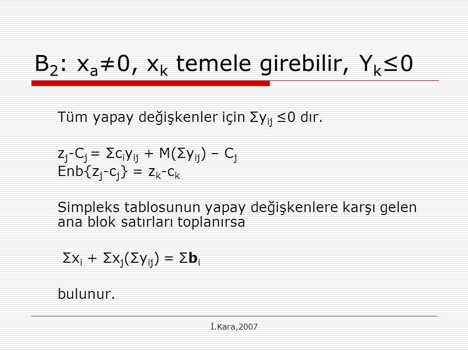 İ.Kara,2007 B 2 : x a ≠0, x k temele girebilir, Y k ≤0 Tüm yapay değişkenler için Σy ij ≤0 dır. z j -C j = Σc i y ij + M(Σy ij ) – C j Enb{z j -c j }