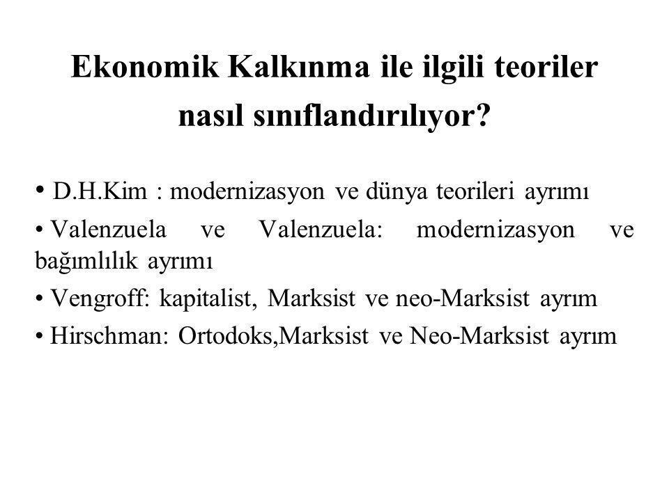 Ekonomik Kalkınma ile ilgili teoriler nasıl sınıflandırılıyor? D.H.Kim : modernizasyon ve dünya teorileri ayrımı Valenzuela ve Valenzuela: modernizasy