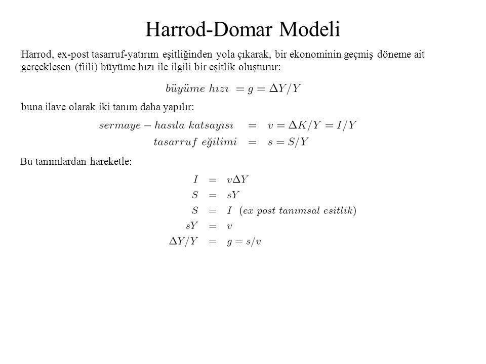 Harrod-Domar Modeli Harrod, ex-post tasarruf-yatırım eşitliğinden yola çıkarak, bir ekonominin geçmiş döneme ait gerçekleşen (fiili) büyüme hızı ile i