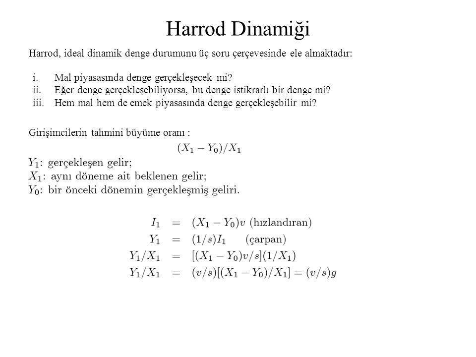 Harrod Dinamiği Harrod, ideal dinamik denge durumunu üç soru çerçevesinde ele almaktadır: i. Mal piyasasında denge gerçekleşecek mi? ii. Eğer denge ge