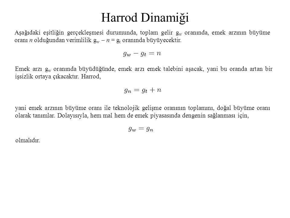 Harrod Dinamiği Aşağıdaki eşitliğin gerçekleşmesi durumunda, toplam gelir g w oranında, emek arzının büyüme oranı n olduğundan verimlilik g w – n = g
