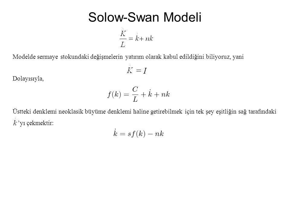 Solow-Swan Modeli Modelde sermaye stokundaki değişmelerin yatırım olarak kabul edildiğini biliyoruz, yani Dolayısıyla, = I Üstteki denklemi neoklasik