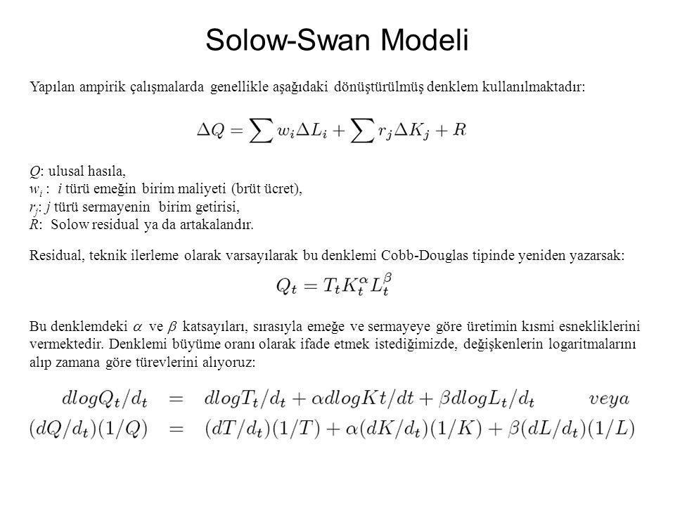 Yapılan ampirik çalışmalarda genellikle aşağıdaki dönüştürülmüş denklem kullanılmaktadır: Solow-Swan Modeli Q: ulusal hasıla, w i : i türü emeğin biri