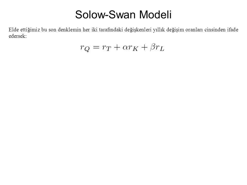 Solow-Swan Modeli Elde ettiğimiz bu son denklemin her iki tarafındaki değişkenleri yıllık değişim oranları cinsinden ifade edersek:
