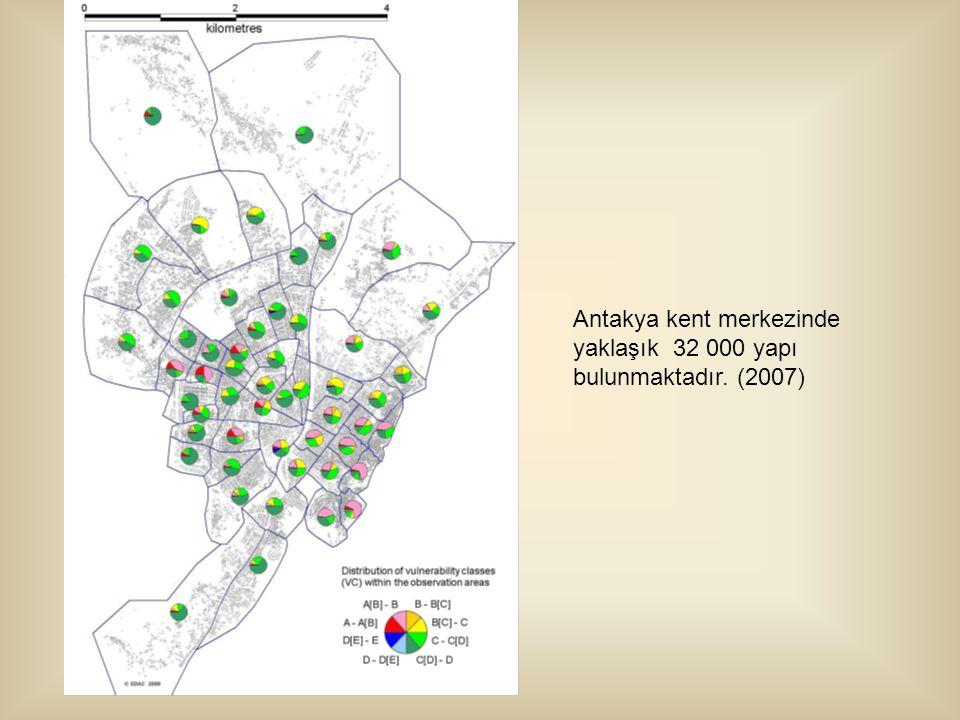 Antakya kent merkezinde yaklaşık 32 000 yapı bulunmaktadır. (2007)