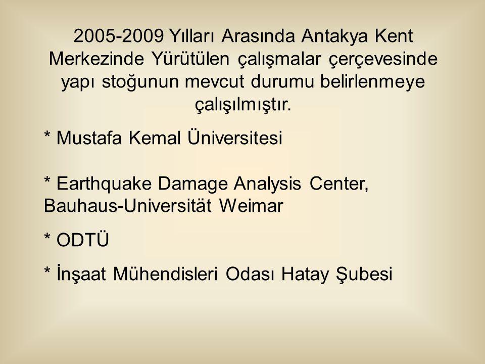 2005-2009 Yılları Arasında Antakya Kent Merkezinde Yürütülen çalışmalar çerçevesinde yapı stoğunun mevcut durumu belirlenmeye çalışılmıştır.