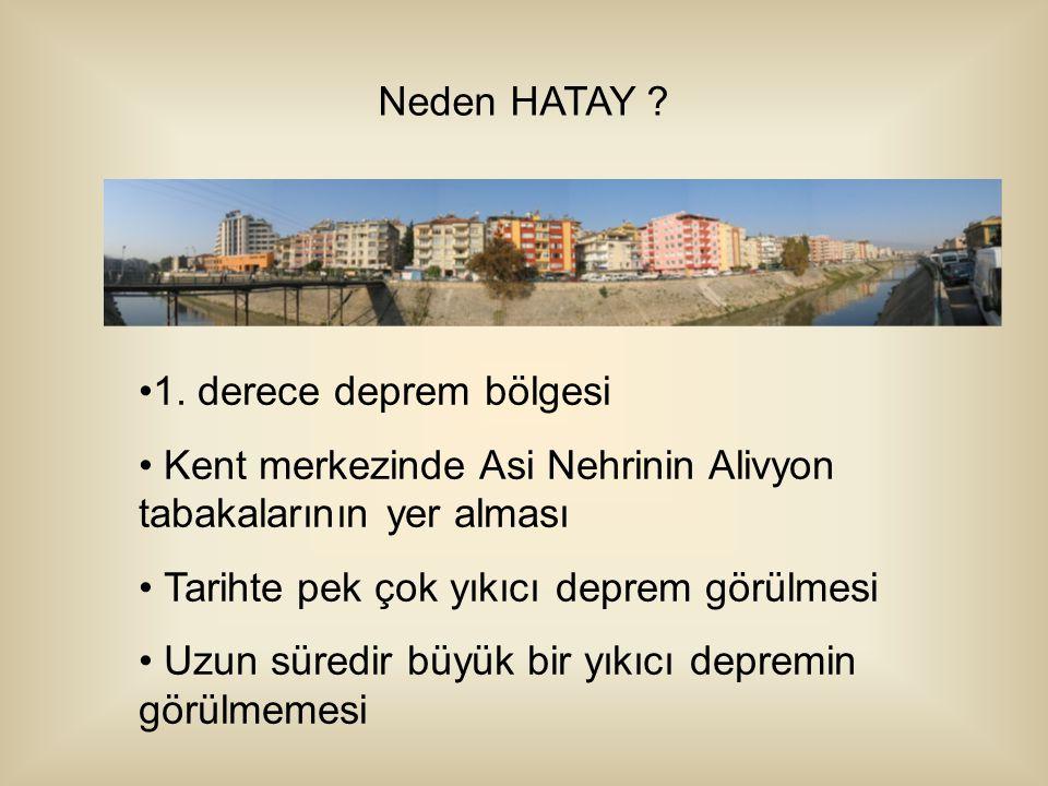 Neden HATAY . 1.
