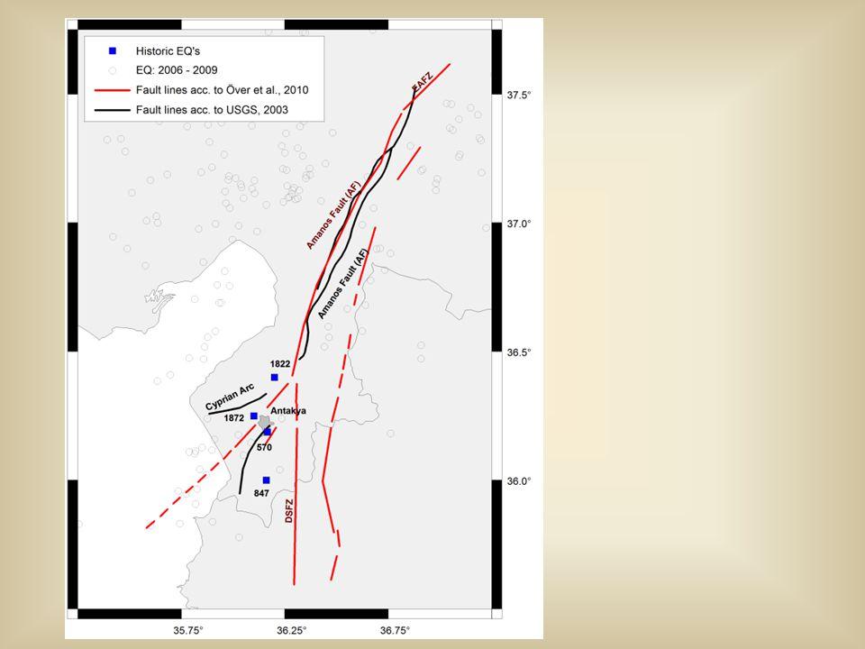 Antakya Kent Merkezi Yapılan istatistiksel senaryo depremi çalışması sonucunda, magnitüdü M d= 5.5 veya daha büyük olan bir depremin 25 yıllık bir süre içinde olma olasılığı % 83, dönüş periyodu ise 14 yıl olarak, M d= 7 veya daha büyük olan bir depremin 75 yıllık bir süre içinde olma olasılığı % 63 ve dönüş periyodu da 78 yıl olarak bulunmaktadır.