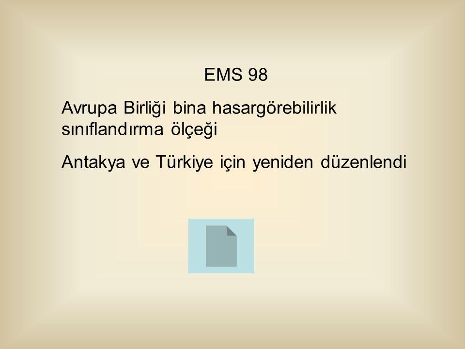 Deprem merkezinin kent merkezine uzaklığı 1.0 km M = 6.7 olan deprem için hasar dağılımları ND: Hasarsız SD: Az Hasarlı MD: Orta Hasarlı ED:Ağır Hasarlı