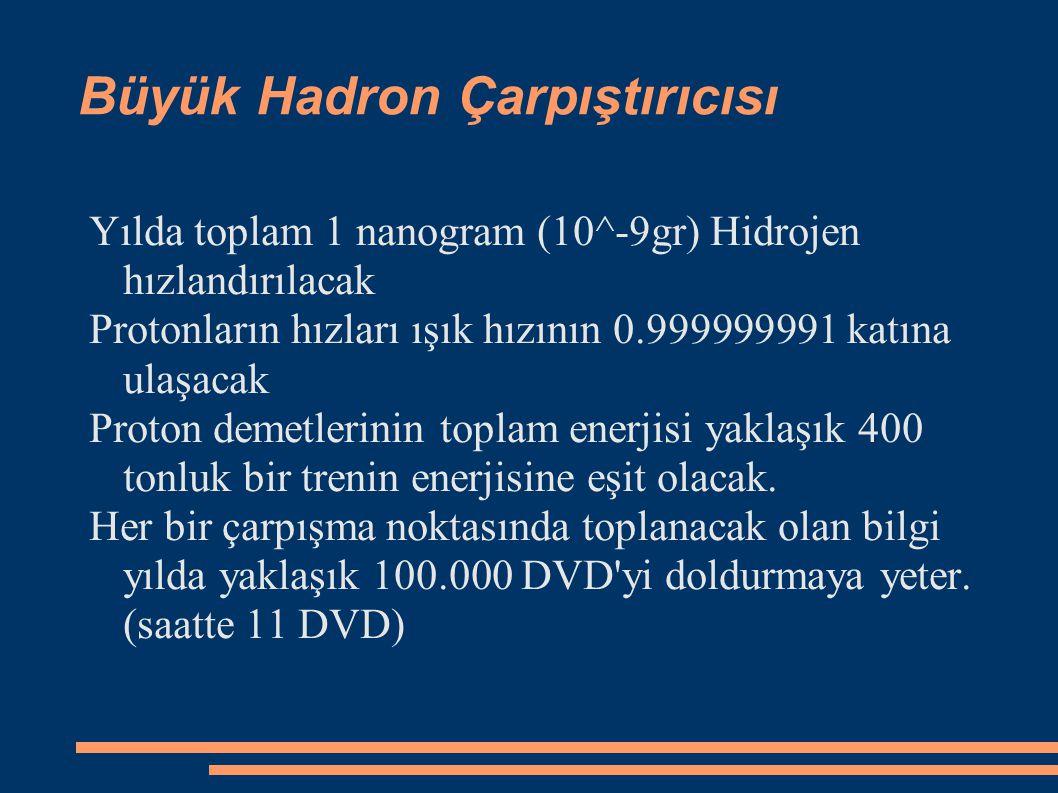 Büyük Hadron Çarpıştırıcısı Yılda toplam 1 nanogram (10^-9gr) Hidrojen hızlandırılacak Protonların hızları ışık hızının 0.999999991 katına ulaşacak Proton demetlerinin toplam enerjisi yaklaşık 400 tonluk bir trenin enerjisine eşit olacak.