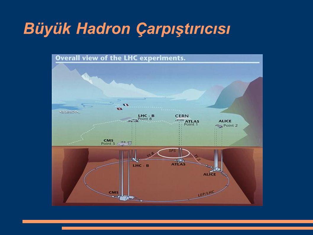 27 kilometrelik, halka şeklinde bir hızlandırıcı Protonları ve kurşun iyonlarını hızlandırıp çarpıştıracak Çarpıştırılan protonların toplam enerjisi 14 TeV(2.24 10^-6 J) olacak.