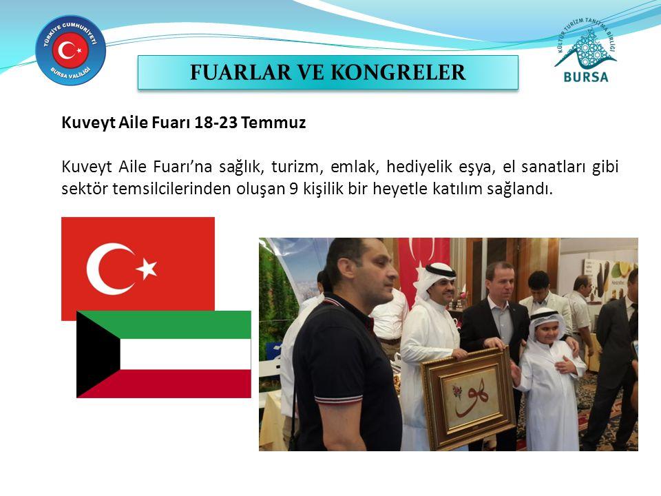 Kuveyt Aile Fuarı 18-23 Temmuz Kuveyt Aile Fuarı'na sağlık, turizm, emlak, hediyelik eşya, el sanatları gibi sektör temsilcilerinden oluşan 9 kişilik bir heyetle katılım sağlandı.