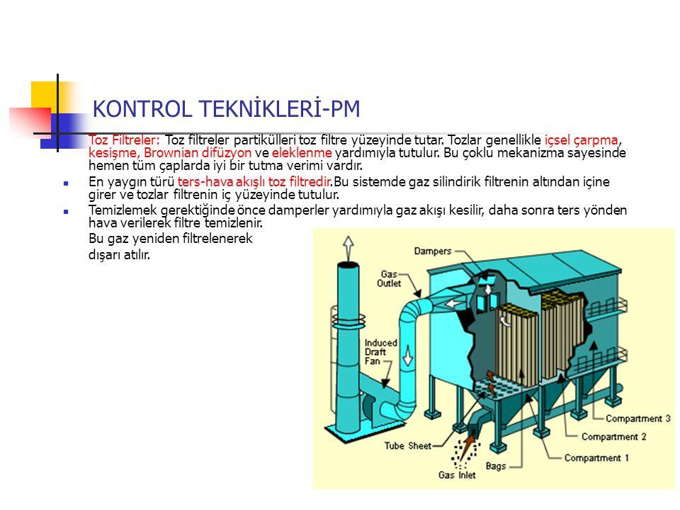 Toz Filtreler: Toz filtreler partikülleri toz filtre yüzeyinde tutar. Tozlar genellikle içsel çarpma, kesişme, Brownian difüzyon ve eleklenme yardımıy