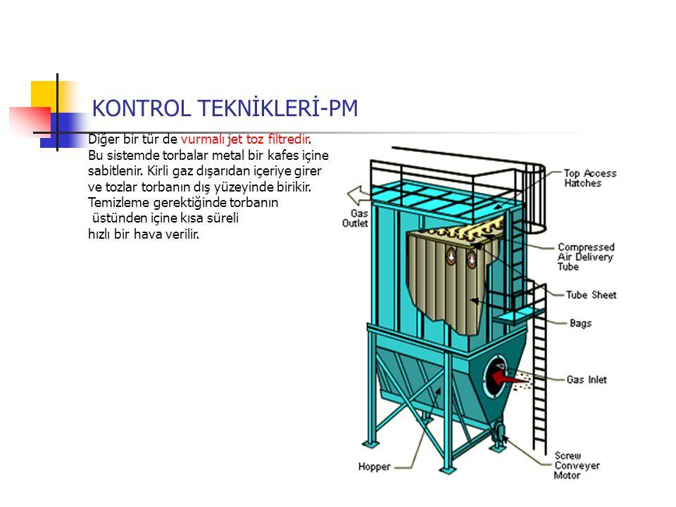 Diğer bir tür de vurmalı jet toz filtredir. Bu sistemde torbalar metal bir kafes içine sabitlenir. Kirli gaz dışarıdan içeriye girer ve tozlar torbanı