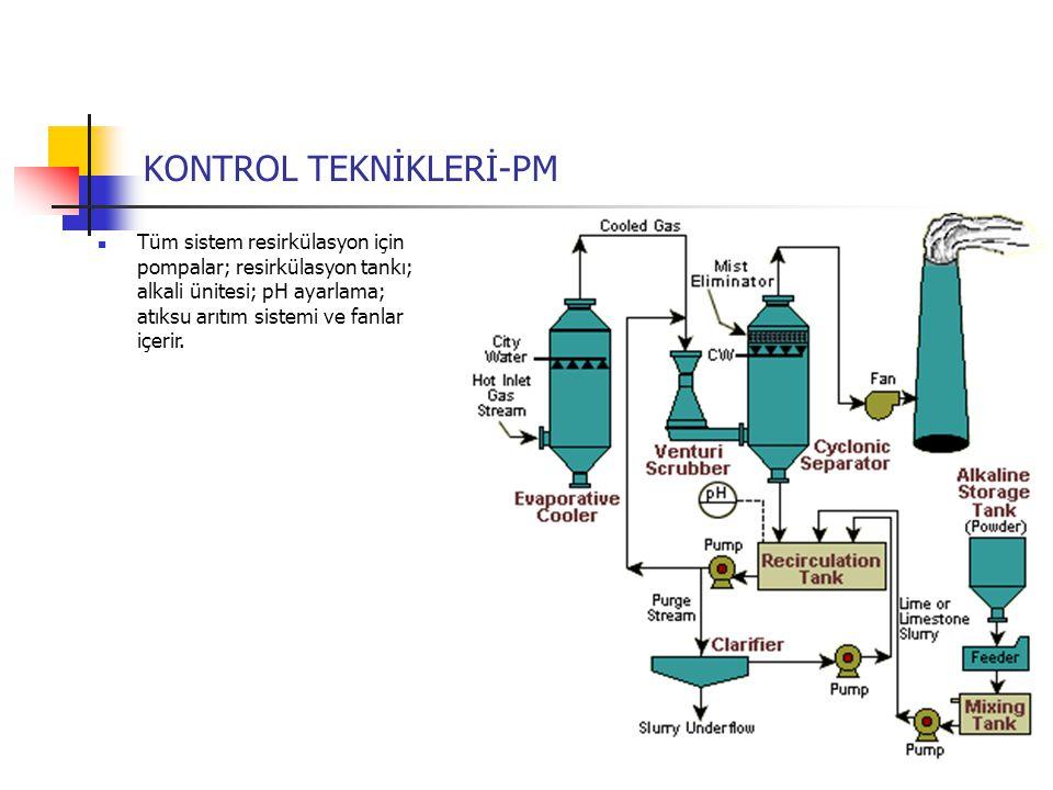 Tüm sistem resirkülasyon için pompalar; resirkülasyon tankı; alkali ünitesi; pH ayarlama; atıksu arıtım sistemi ve fanlar içerir.