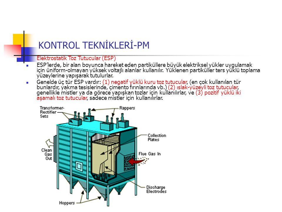 Elektrostatik Toz Tutucular (ESP) ESP'lerde, bir alan boyunca hareket eden partiküllere büyük elektriksel yükler uygulamak için üniform-olmayan yüksek voltajlı alanlar kullanılır.