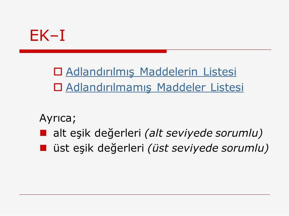 Adlandırılmış Maddelerin Listesi Adlandırılmış Maddelerin Listesi  Adlandırılmamış Maddeler Listesi Adlandırılmamış Maddeler Listesi Ayrıca; alt eş