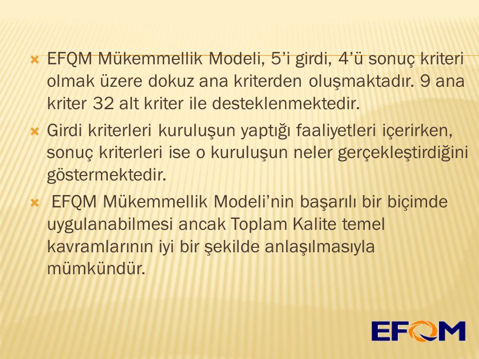  EFQM Mükemmellik Modeli, 5'i girdi, 4'ü sonuç kriteri olmak üzere dokuz ana kriterden oluşmaktadır.