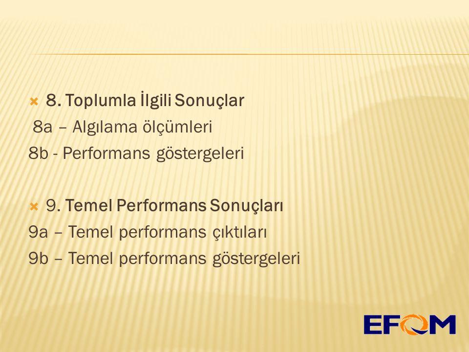  8. Toplumla İlgili Sonuçlar 8a – Algılama ölçümleri 8b - Performans göstergeleri  9.