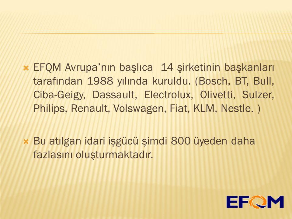  EFQM Avrupa'nın başlıca 14 şirketinin başkanları tarafından 1988 yılında kuruldu.