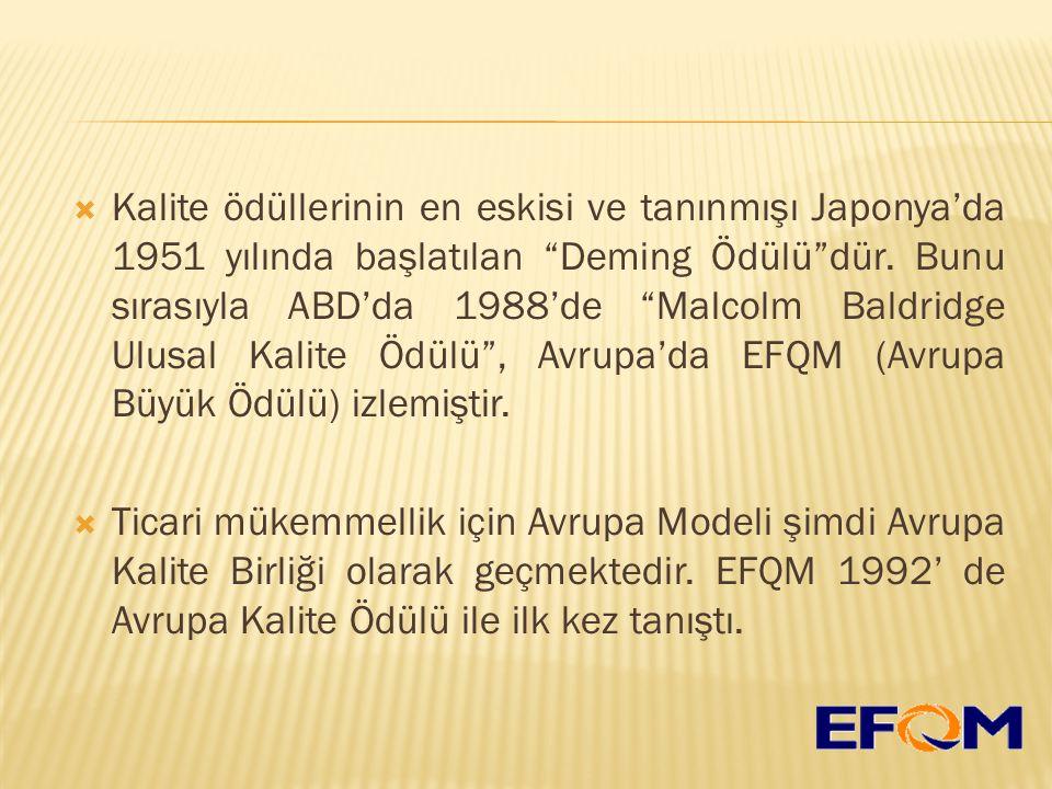  Kalite ödüllerinin en eskisi ve tanınmışı Japonya'da 1951 yılında başlatılan Deming Ödülü dür.