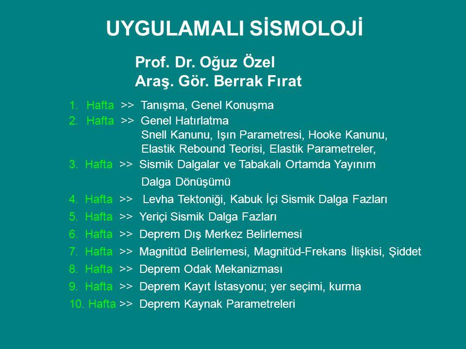 UYGULAMALI SİSMOLOJİ Prof.Dr. Oğuz Özel Araş. Gör.