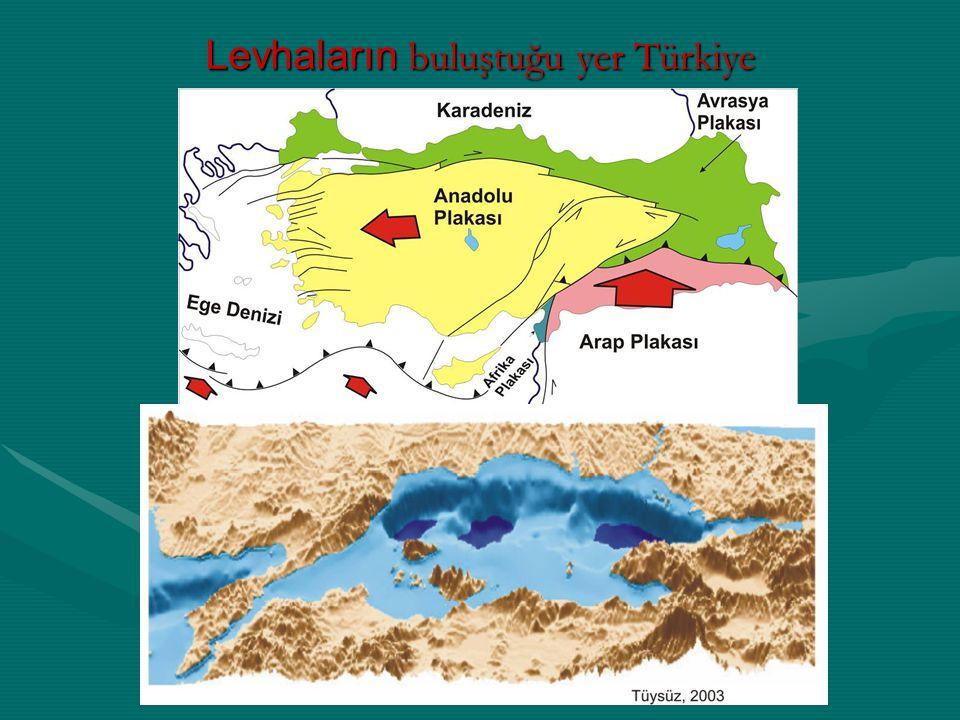 Levhaların buluştuğu yer Türkiye