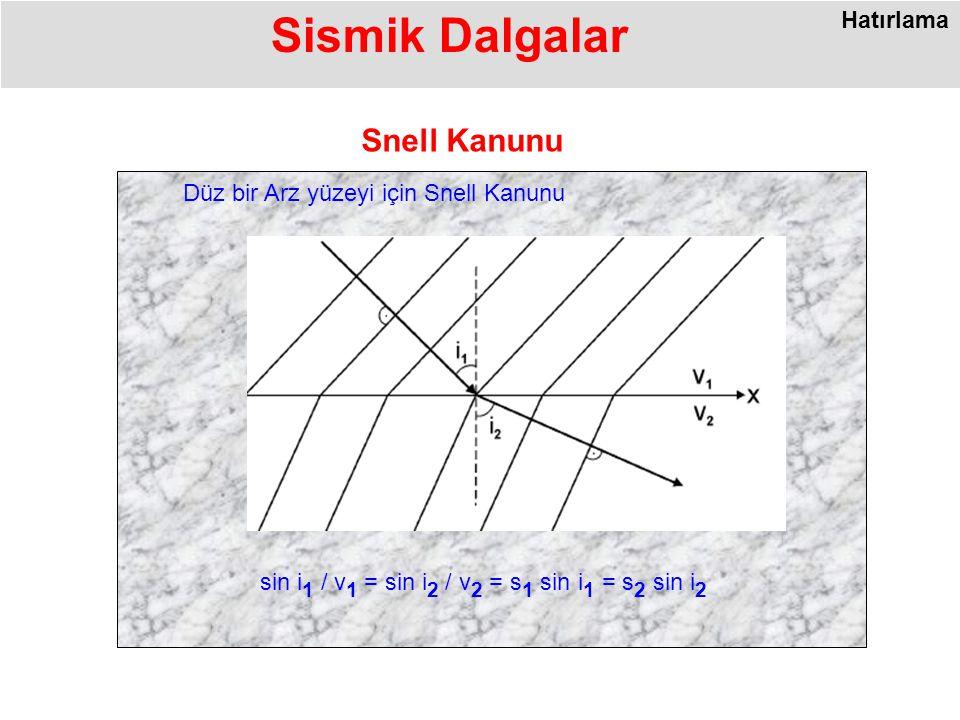 Sismik Dalgalar Hatırlama sin i 1 / v 1 = sin i 2 / v 2 = s 1 sin i 1 = s 2 sin i 2 Düz bir Arz yüzeyi için Snell Kanunu Snell Kanunu