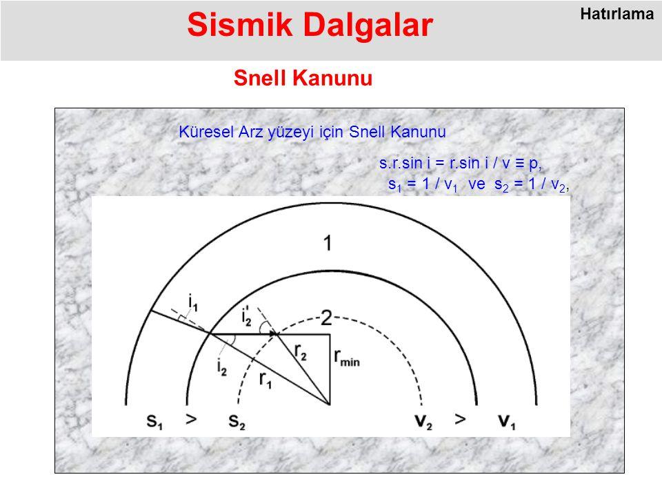Sismik Dalgalar Hatırlama Küresel Arz yüzeyi için Snell Kanunu s.r.sin i = r.sin i / v ≡ p, s 1 = 1 / v 1 ve s 2 = 1 / v 2, Snell Kanunu