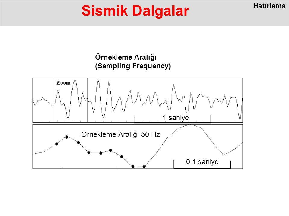 Sismik Dalgalar Hatırlama Örnekleme Aralığı (Sampling Frequency) 1 saniye 0.1 saniye Örnekleme Aralığı 50 Hz
