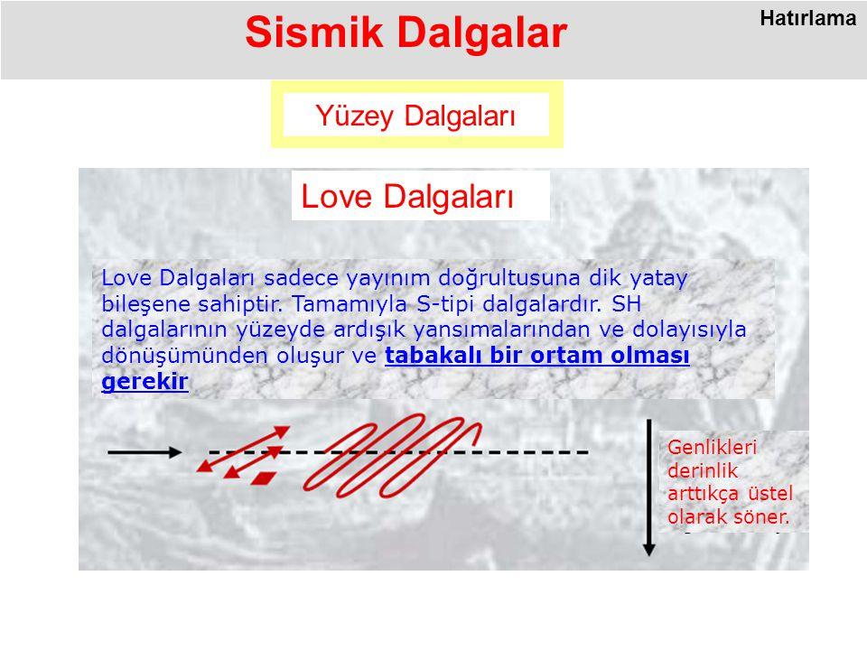 Sismik Dalgalar Yüzey Dalgaları Love Dalgaları Love Dalgaları sadece yayınım doğrultusuna dik yatay bileşene sahiptir.