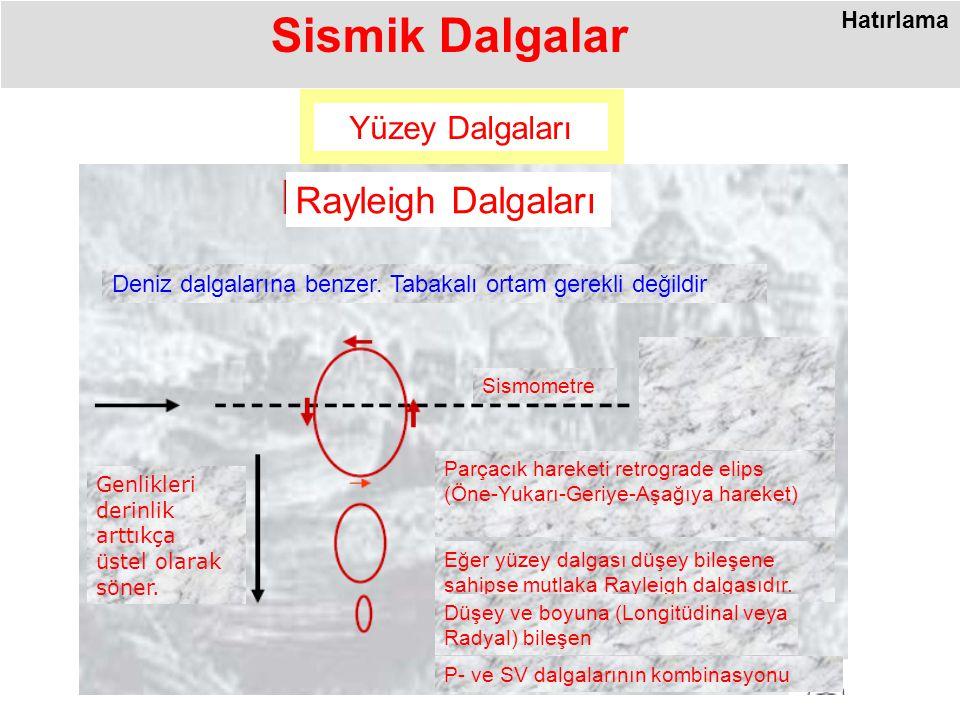 Sismik Dalgalar Yüzey Dalgaları Rayleigh Dalgaları Genlikleri derinlik arttıkça üstel olarak söner.