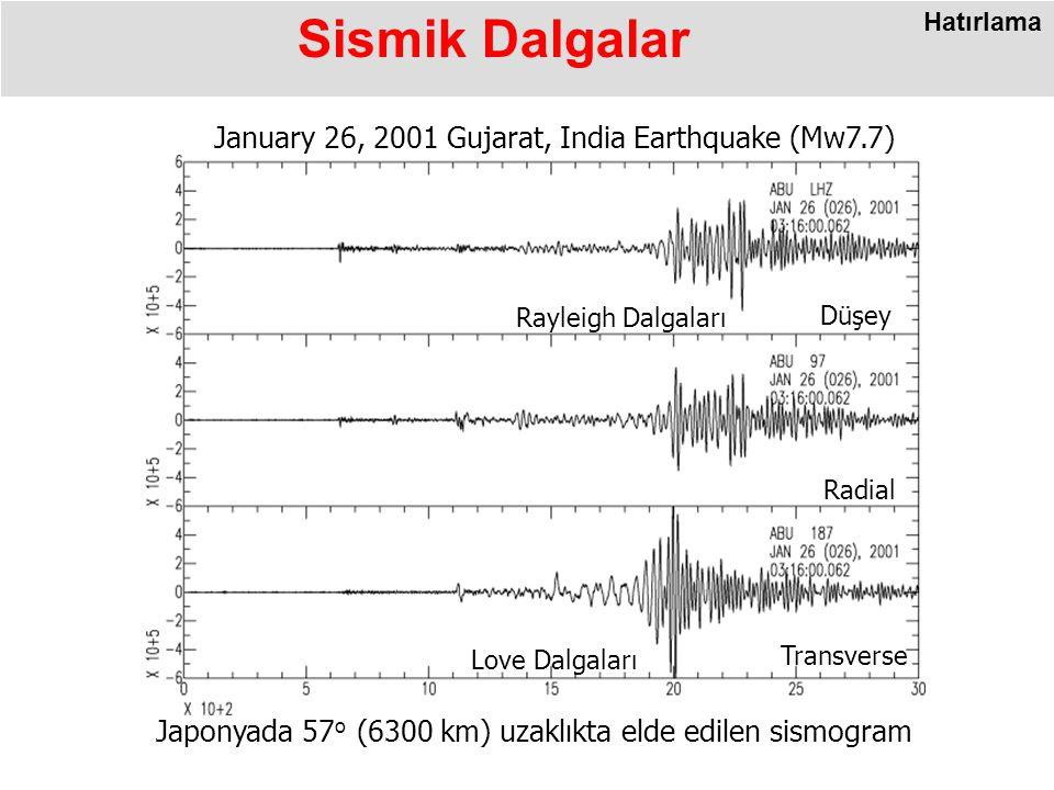 Sismik Dalgalar Hatırlama Love Dalgaları Düşey Radial Transverse Rayleigh Dalgaları January 26, 2001 Gujarat, India Earthquake (Mw7.7) Japonyada 57 o (6300 km) uzaklıkta elde edilen sismogram