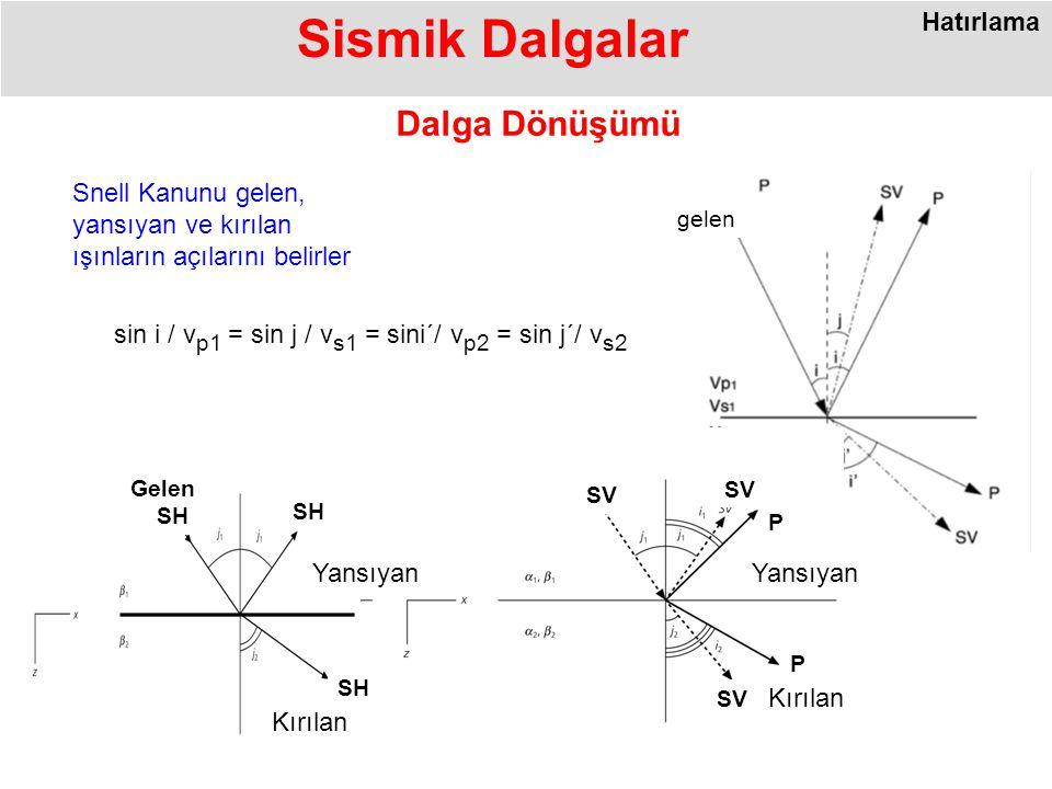 gelen Dalga Dönüşümü sin i / v p1 = sin j / v s1 = sini´/ v p2 = sin j´/ v s2 Snell Kanunu gelen, yansıyan ve kırılan ışınların açılarını belirler Gelen SH SV P P SH Kırılan Yansıyan Kırılan Yansıyan Sismik Dalgalar Hatırlama