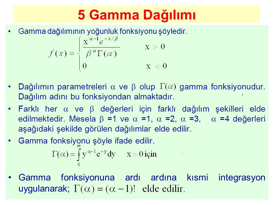 5 Gamma Dağılımı Gamma dağılımının yoğunluk fonksiyonu şöyledir. Dağılımın parametreleri  ve  olup gamma fonksiyonudur. Dağılım adını bu fonksiyonda