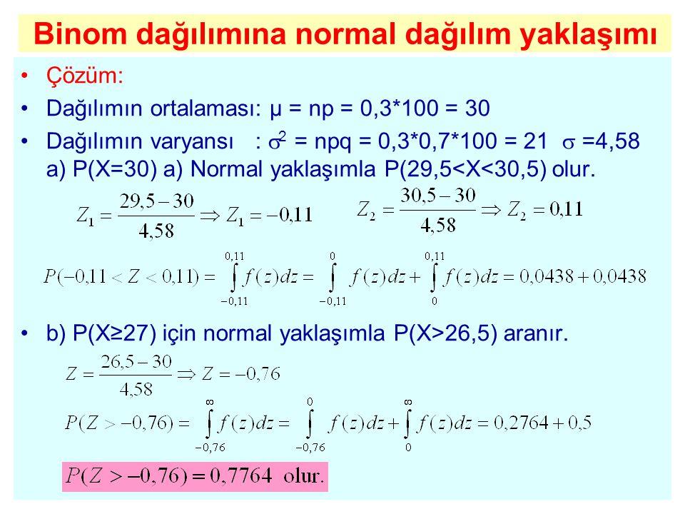 Binom dağılımına normal dağılım yaklaşımı Çözüm: Dağılımın ortalaması: µ = np = 0,3*100 = 30 Dağılımın varyansı :  2 = npq = 0,3*0,7*100 = 21  =4,58