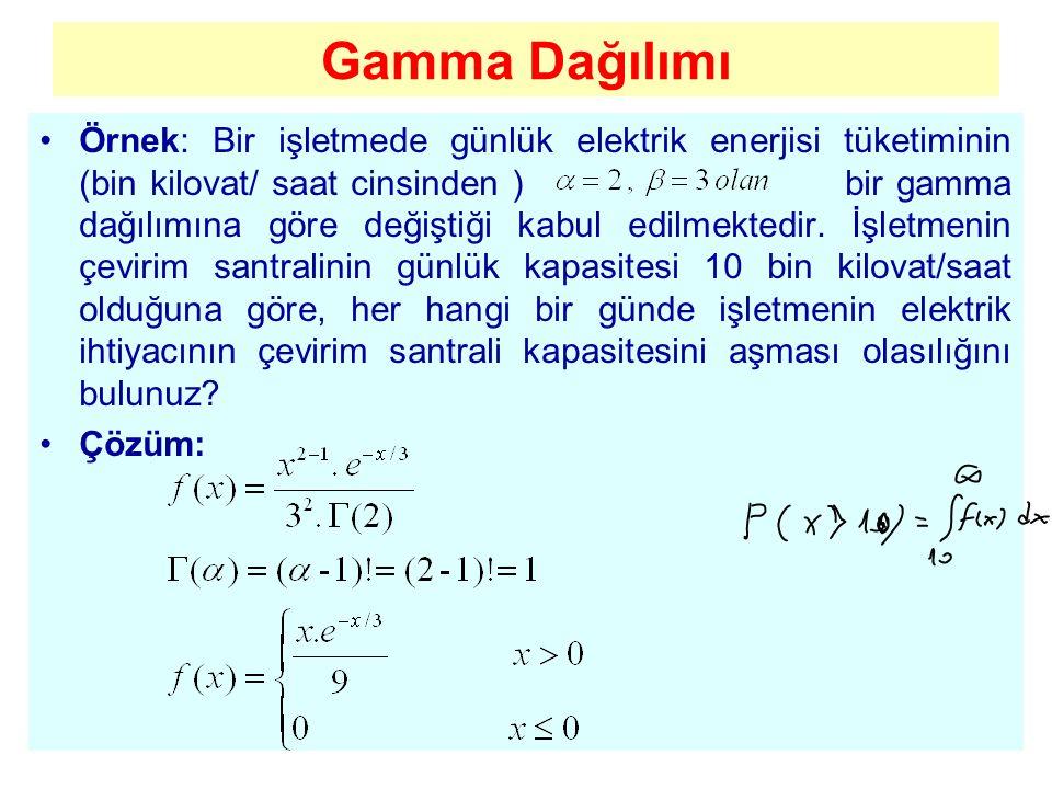 Gamma Dağılımı Örnek: Bir işletmede günlük elektrik enerjisi tüketiminin (bin kilovat/ saat cinsinden ) bir gamma dağılımına göre değiştiği kabul edil
