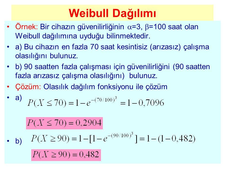 Örnek: Bir cihazın güvenilirliğinin  =3,  =100 saat olan Weibull dağılımına uyduğu bilinmektedir. a) Bu cihazın en fazla 70 saat kesintisiz (arızası