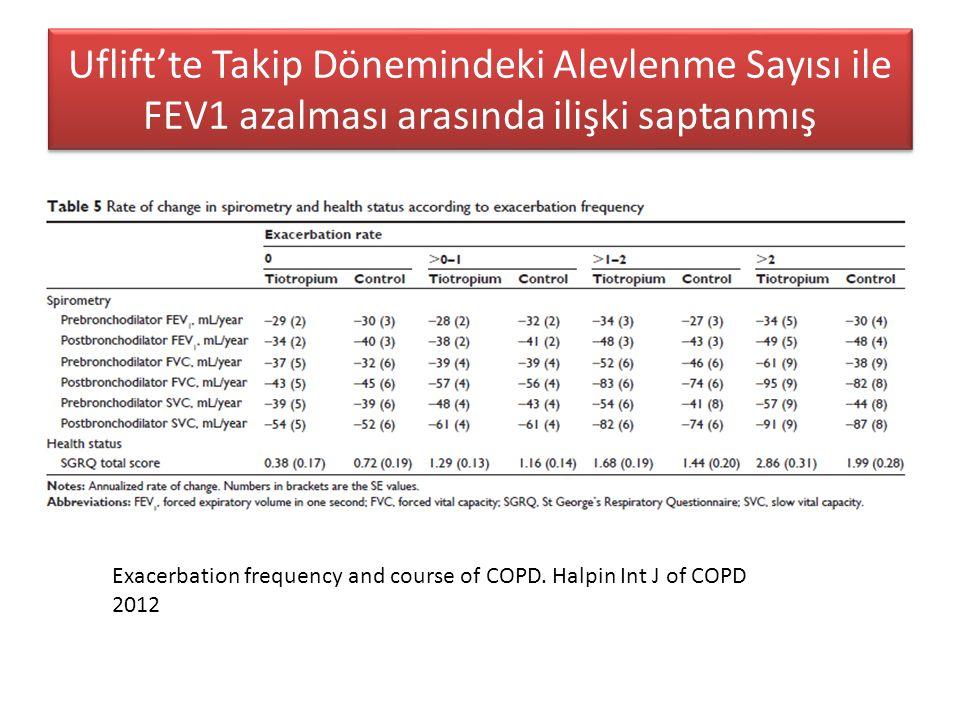 Uflift'te Takip Dönemindeki Alevlenme Sayısı ile FEV1 azalması arasında ilişki saptanmış Exacerbation frequency and course of COPD.