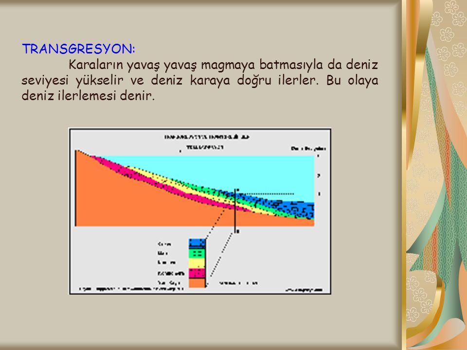 TRANSGRESYON: Karaların yavaş yavaş magmaya batmasıyla da deniz seviyesi yükselir ve deniz karaya doğru ilerler. Bu olaya deniz ilerlemesi denir.