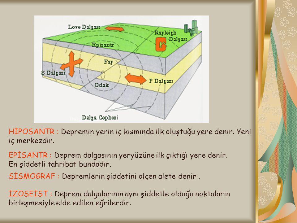 HİPOSANTR : Depremin yerin iç kısmında ilk oluştuğu yere denir. Yeni iç merkezdir. EPİSANTR : Deprem dalgasının yeryüzüne ilk çıktığı yere denir. En ş