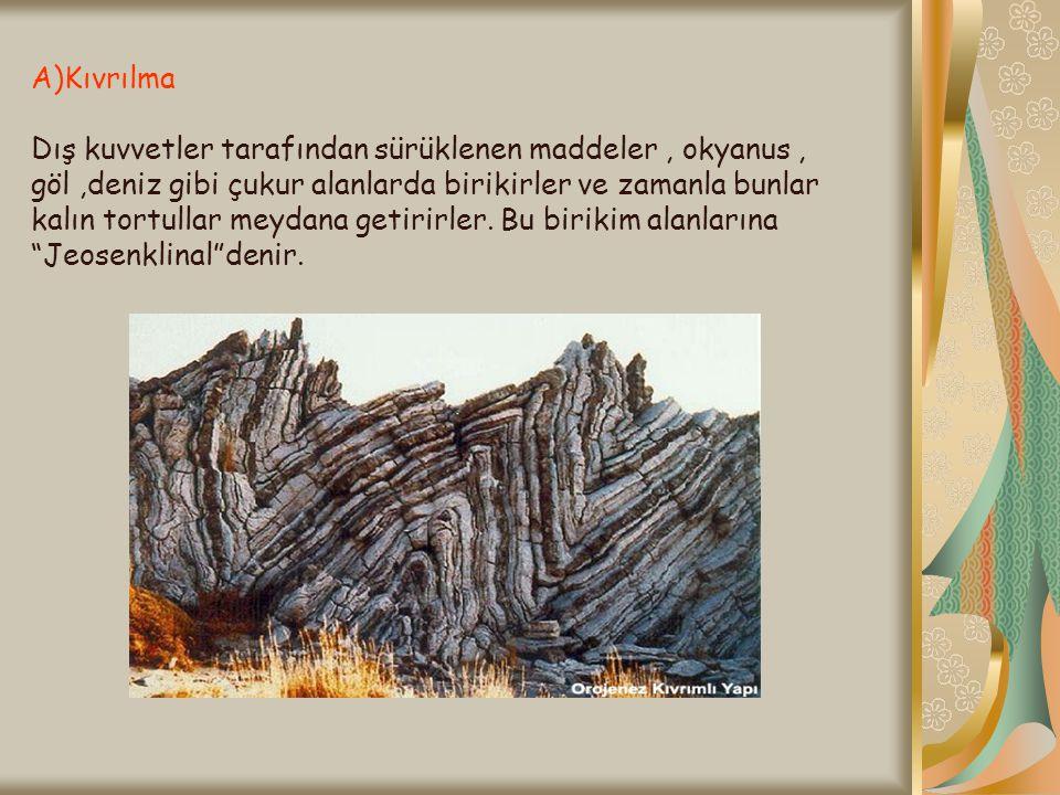 KRATER: Volkan konisinin tam tepesinde lavların yeryüzüne çıktığı huni biçimindeki çukurluğa denir.