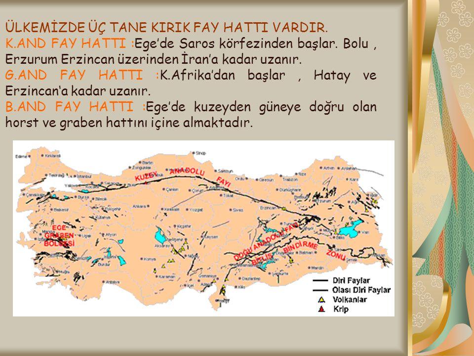 ÜLKEMİZDE ÜÇ TANE KIRIK FAY HATTI VARDIR. K.AND FAY HATTI :Ege'de Saros körfezinden başlar. Bolu, Erzurum Erzincan üzerinden İran'a kadar uzanır. G.AN