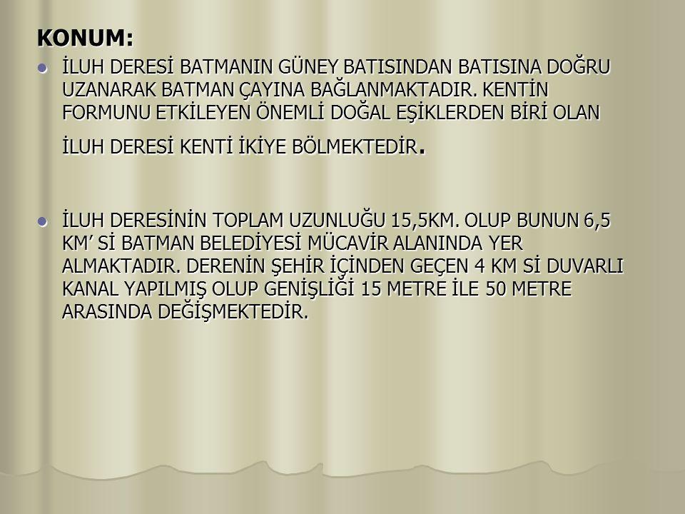 KONUM: İLUH DERESİ BATMANIN GÜNEY BATISINDAN BATISINA DOĞRU UZANARAK BATMAN ÇAYINA BAĞLANMAKTADIR.