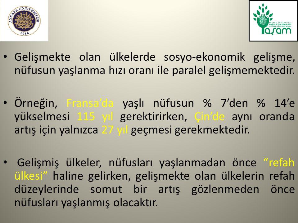International Council of Active Aging 23-29 Eylül 2012 AKT İ F YA Ş LANMA HAFTASI