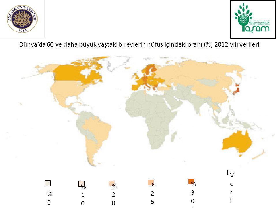 Dünya'da 60 ve daha büyük yaştaki bireylerin nüfus içindeki oranı (%) 2050 yılı tahmini %0-9%0-9 %10-19%10-19 %20-24%20-24 %25-29%25-29 %30-+%30-+ Veri yokVeri yok