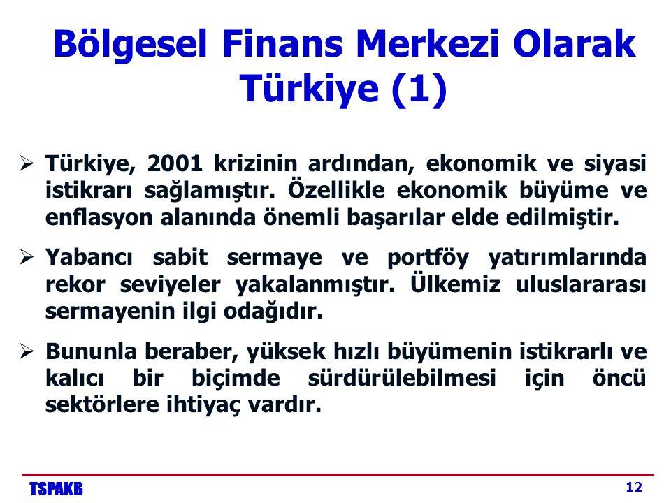 TSPAKB 12 Bölgesel Finans Merkezi Olarak Türkiye (1)  Türkiye, 2001 krizinin ardından, ekonomik ve siyasi istikrarı sağlamıştır.