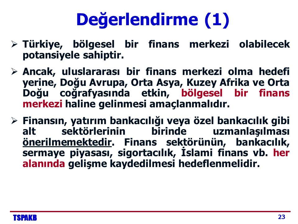 TSPAKB 23 Değerlendirme (1)  Türkiye, bölgesel bir finans merkezi olabilecek potansiyele sahiptir.