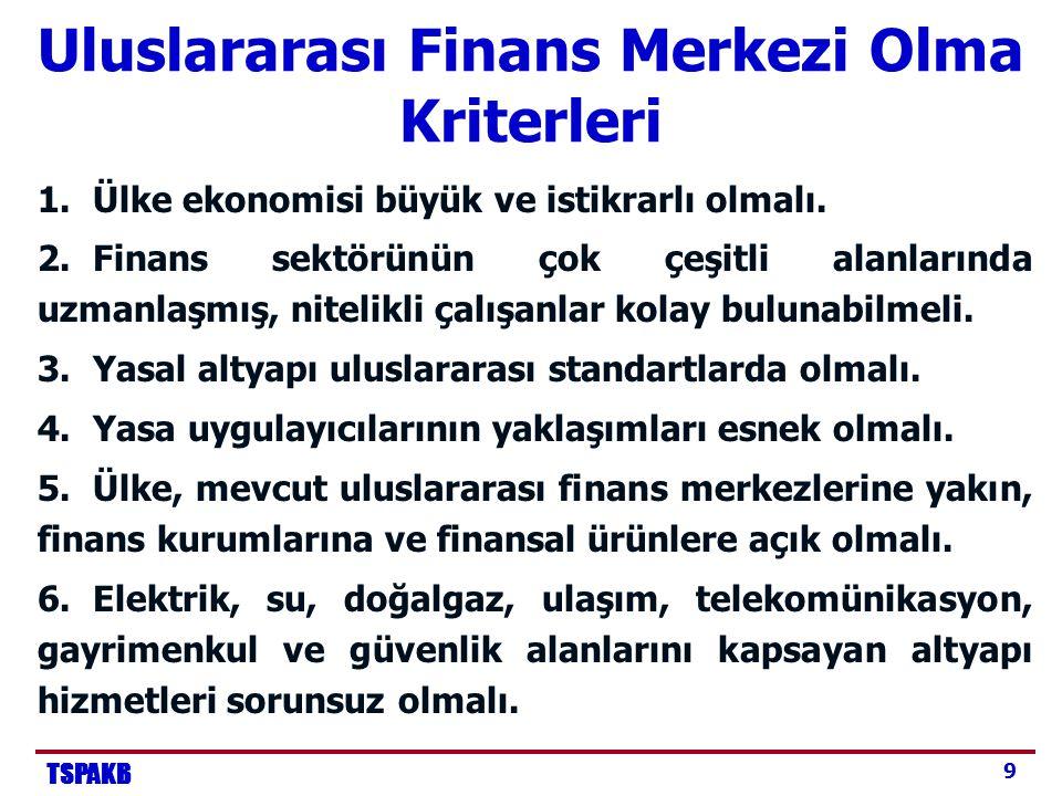TSPAKB 10 Bölgesel Finans Merkezi Olarak Türkiye...